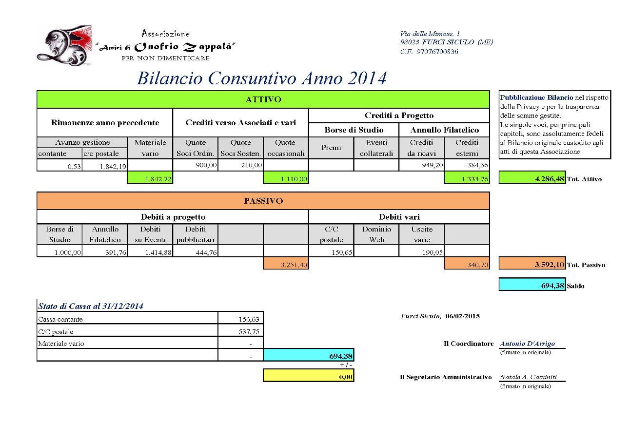 bilancio_2014