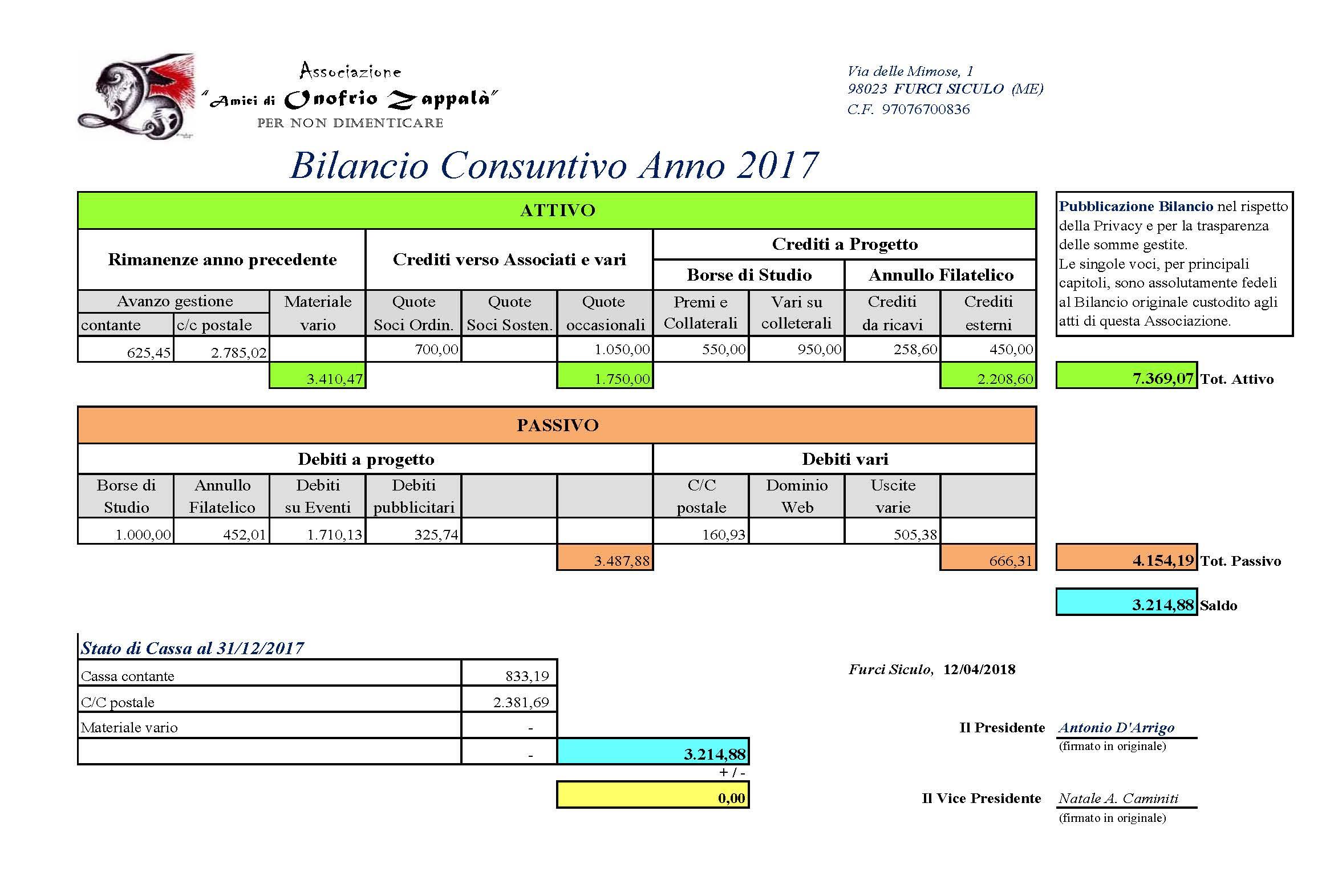 Bilancio 2017 associazione amici di onofrio zappal for Radio radicale in diretta